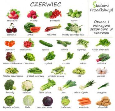 Kalendarz sezonowy CZERWIEC + jakie warzywa można podać niemowlakowi